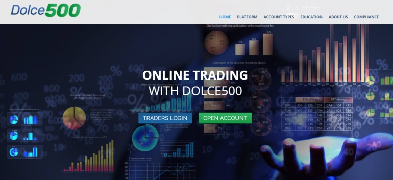 DolceFX - Forex Broker Review